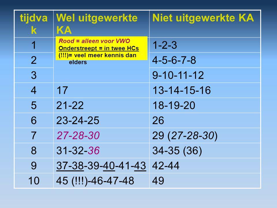 tijdvak Wel uitgewerkte KA Niet uitgewerkte KA 1 1-2-3 2 4-5-6-7-8 3