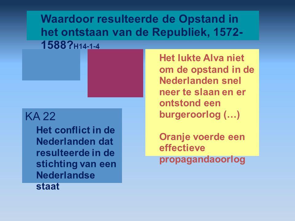 Waardoor resulteerde de Opstand in het ontstaan van de Republiek, 1572-1588 H14-1-4