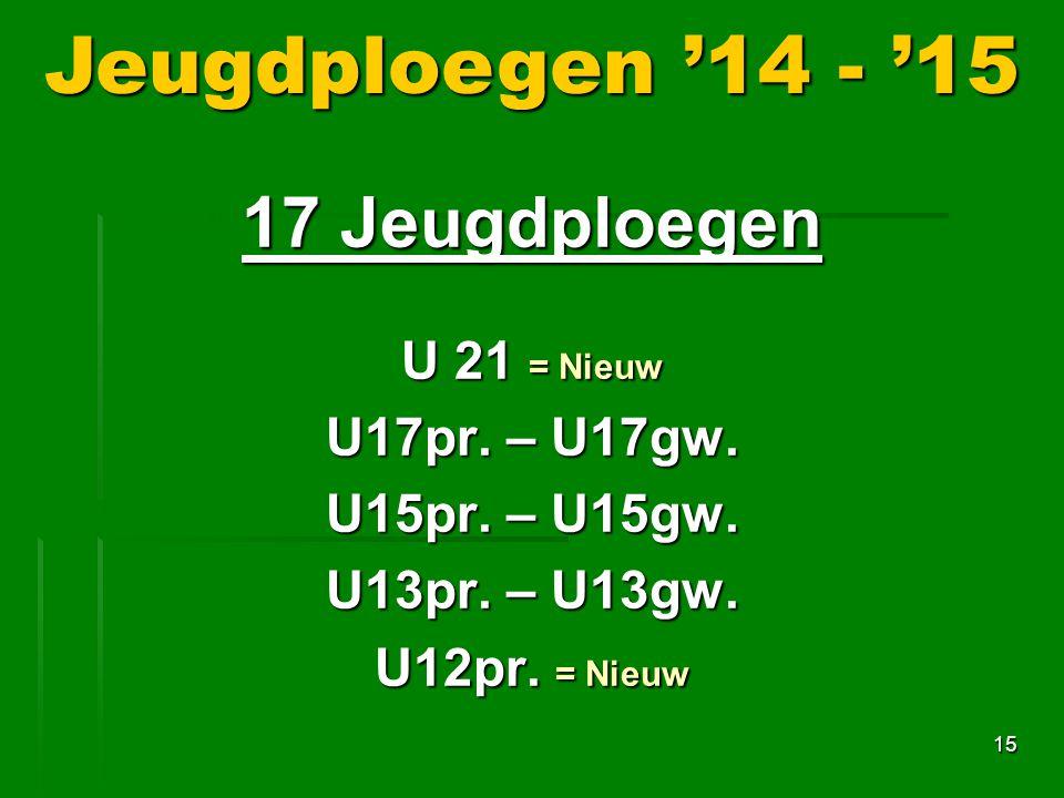 Jeugdploegen '14 - '15 17 Jeugdploegen U 21 = Nieuw U17pr. – U17gw.