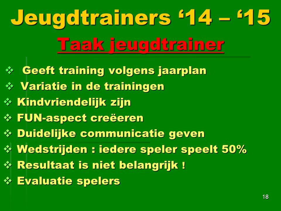 Jeugdtrainers '14 – '15 Taak jeugdtrainer