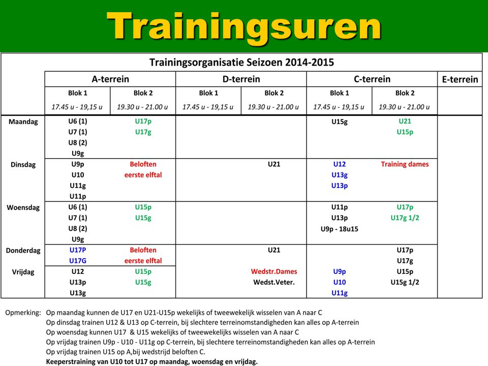 Trainingsuren