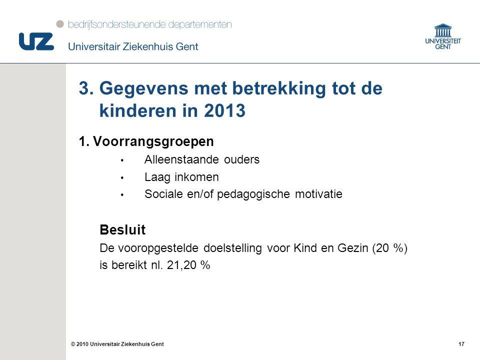 3. Gegevens met betrekking tot de kinderen in 2013