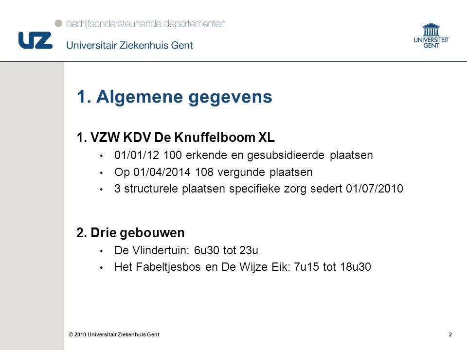 1. Algemene gegevens 1. VZW KDV De Knuffelboom XL 2. Drie gebouwen