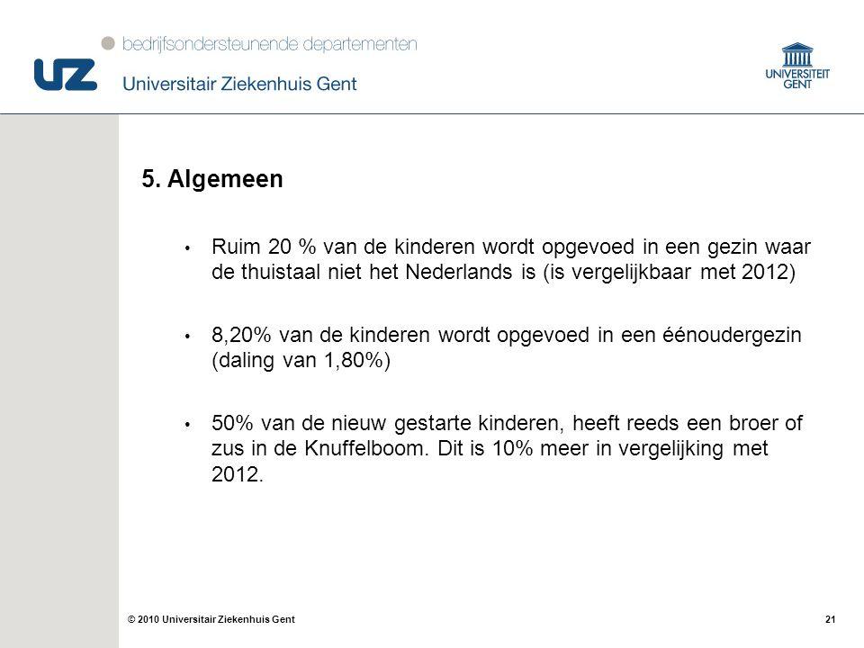 5. Algemeen Ruim 20 % van de kinderen wordt opgevoed in een gezin waar de thuistaal niet het Nederlands is (is vergelijkbaar met 2012)