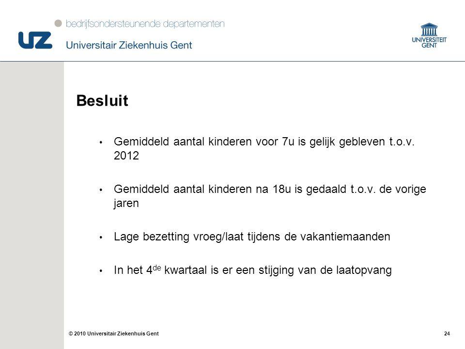 Besluit Gemiddeld aantal kinderen voor 7u is gelijk gebleven t.o.v. 2012. Gemiddeld aantal kinderen na 18u is gedaald t.o.v. de vorige jaren.