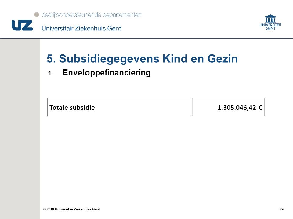 5. Subsidiegegevens Kind en Gezin