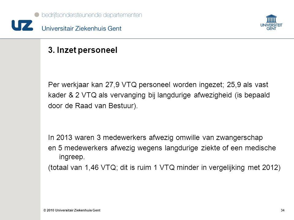 3. Inzet personeel Per werkjaar kan 27,9 VTQ personeel worden ingezet; 25,9 als vast.