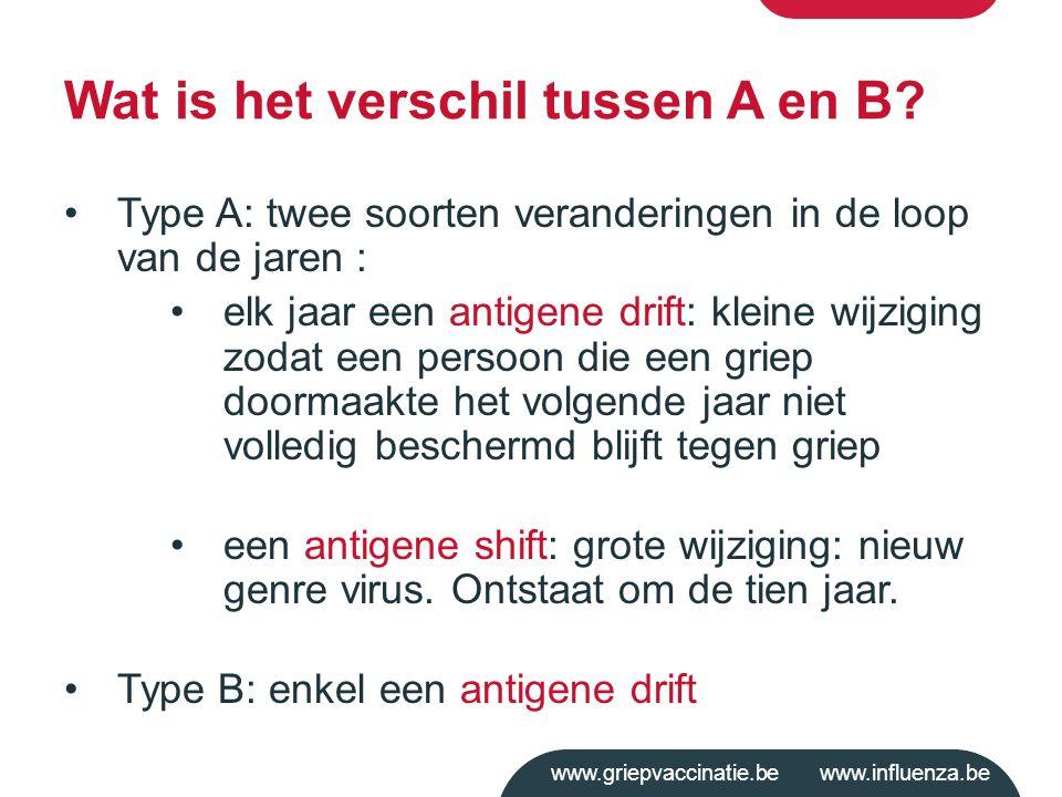 Wat is het verschil tussen A en B