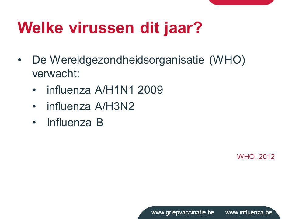 Welke virussen dit jaar