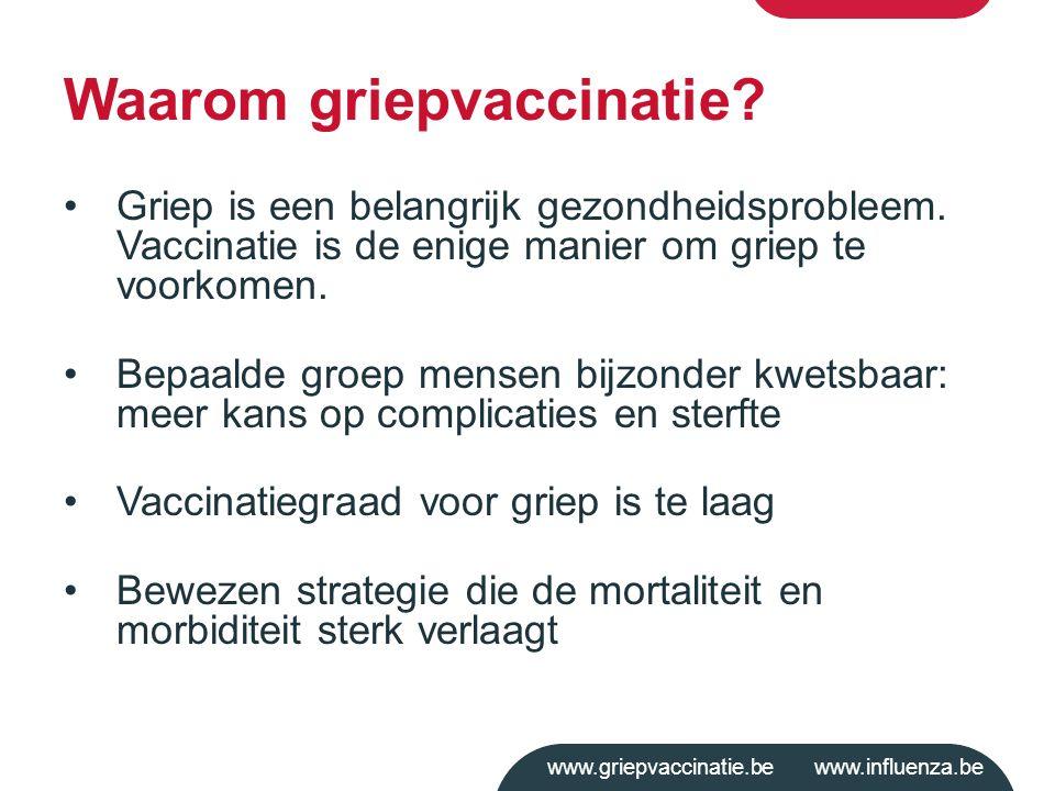 Waarom griepvaccinatie