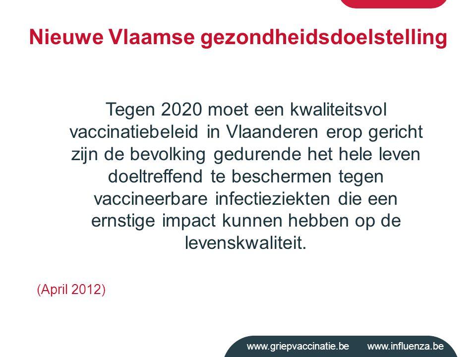 Nieuwe Vlaamse gezondheidsdoelstelling