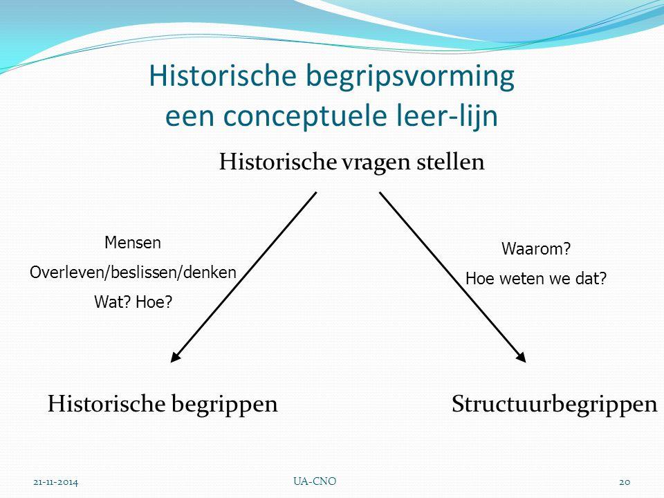 Historische begripsvorming een conceptuele leer-lijn