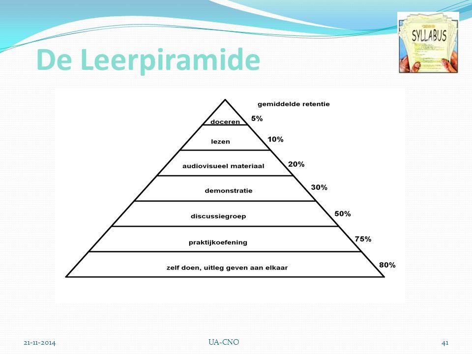De Leerpiramide 7-4-2017 UA-CNO