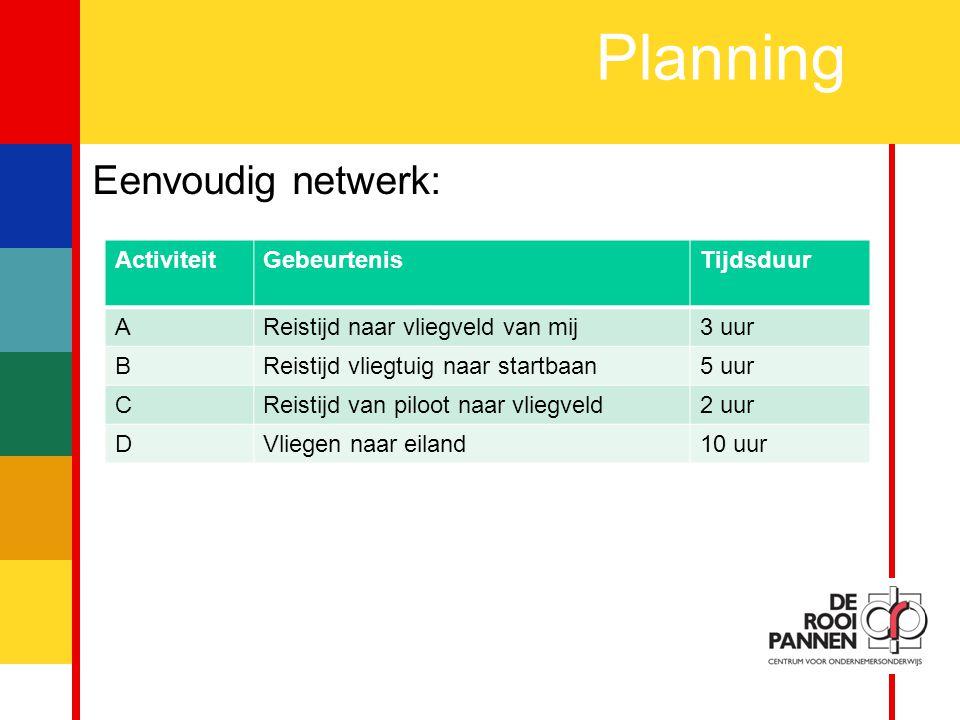 Planning Eenvoudig netwerk: Activiteit Gebeurtenis Tijdsduur A