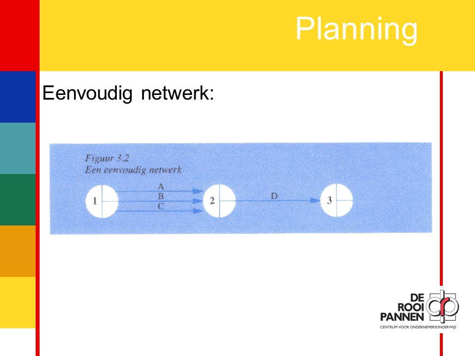 Planning Eenvoudig netwerk: