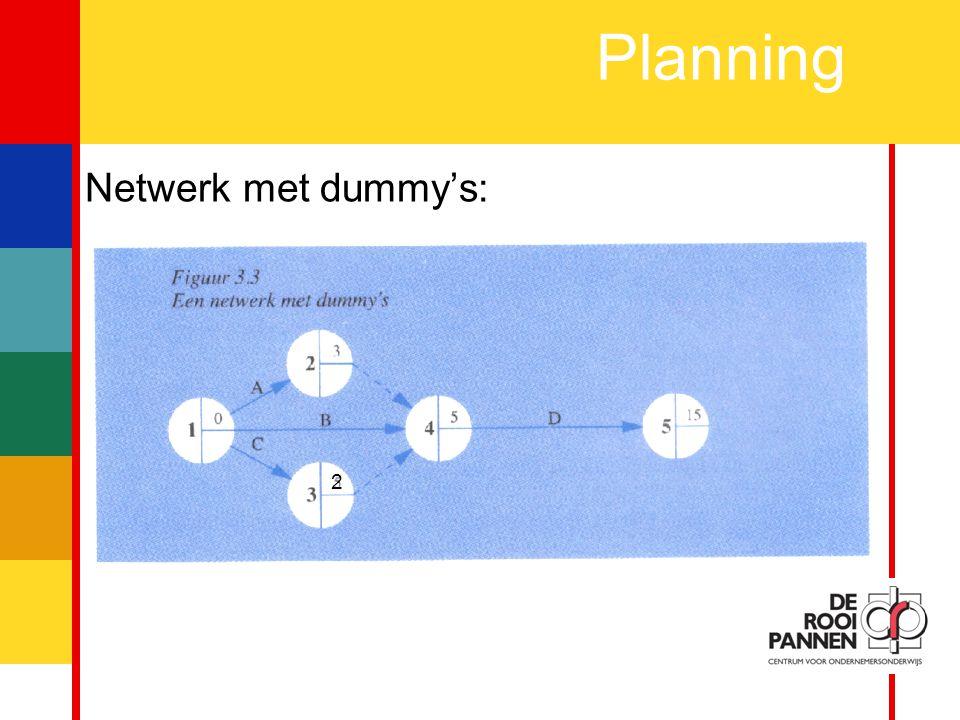 Planning Netwerk met dummy's: 2
