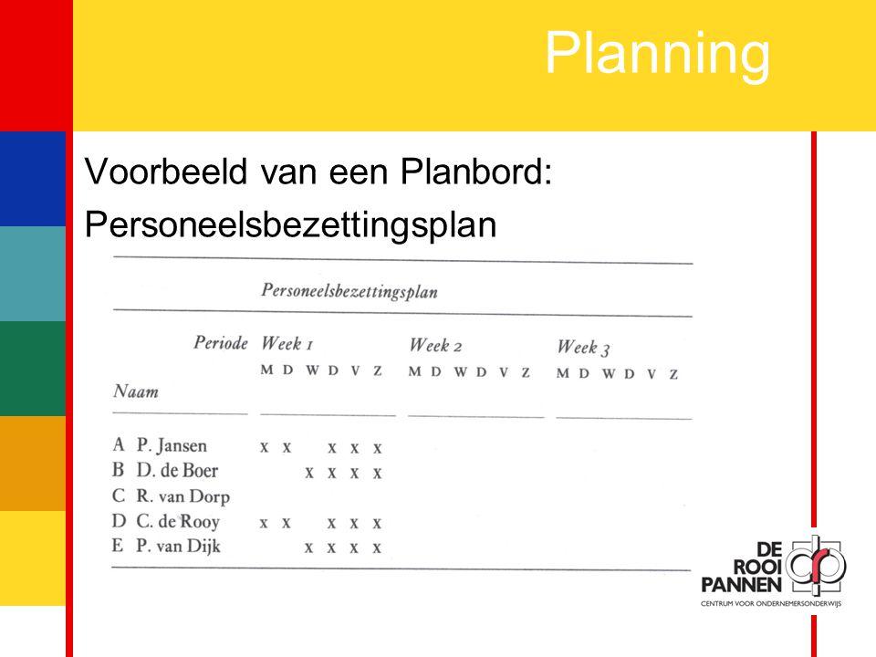 Planning Voorbeeld van een Planbord: Personeelsbezettingsplan