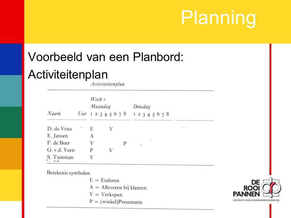 Planning Voorbeeld van een Planbord: Activiteitenplan