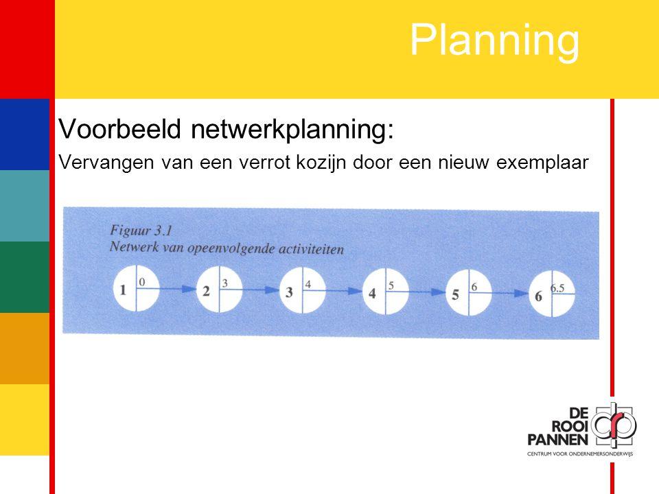 Planning Voorbeeld netwerkplanning: