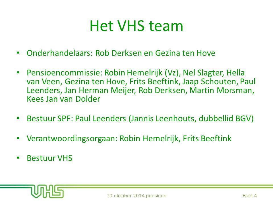 Het VHS team Onderhandelaars: Rob Derksen en Gezina ten Hove