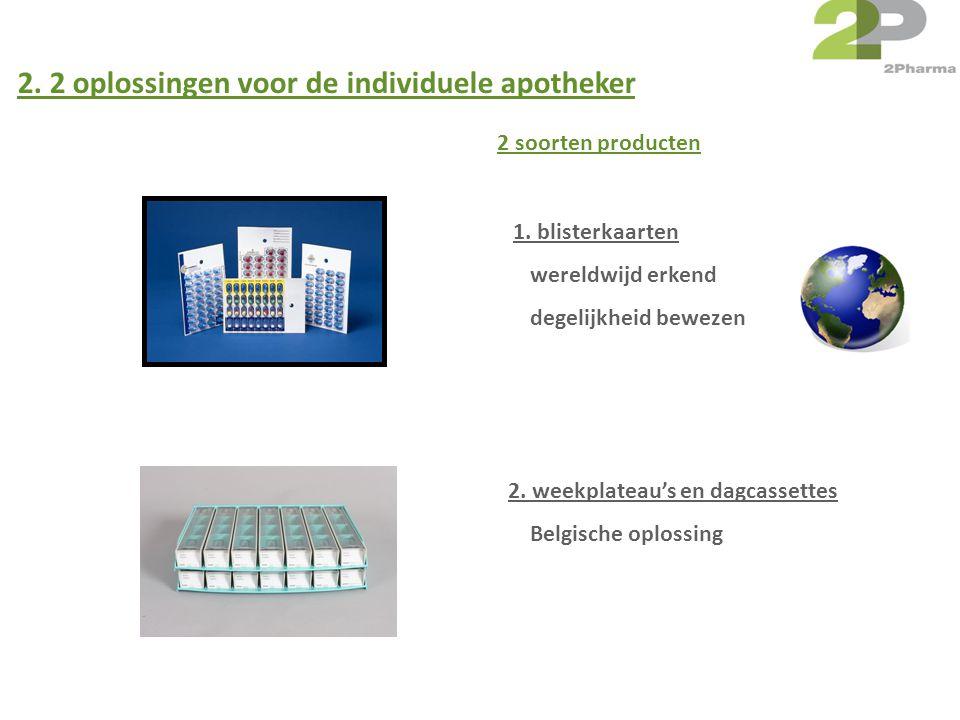 2. 2 oplossingen voor de individuele apotheker 2 soorten producten
