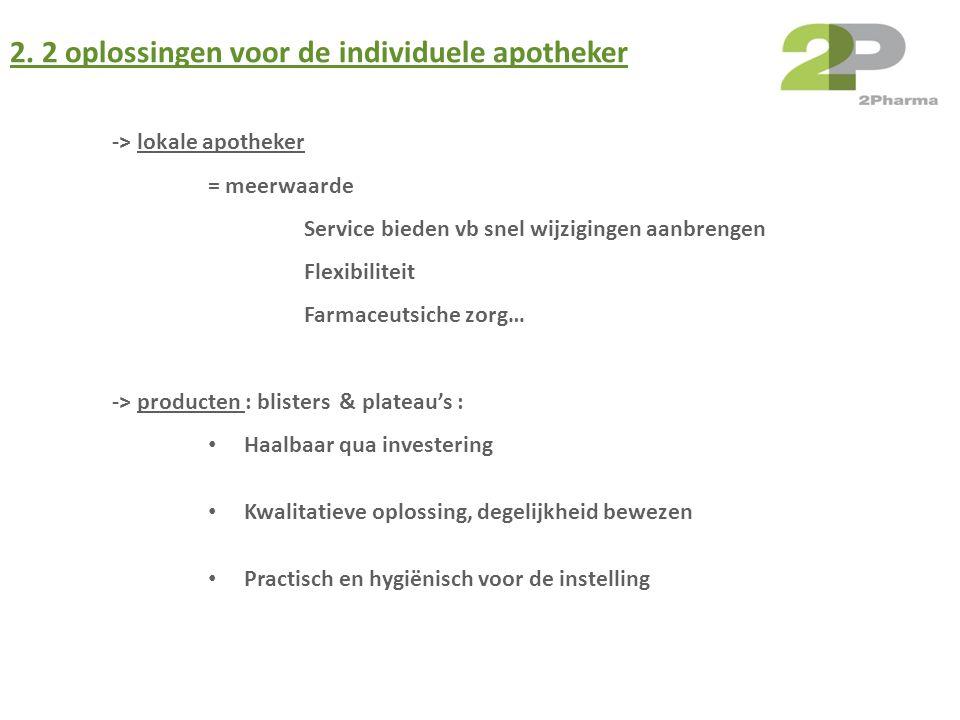 2. 2 oplossingen voor de individuele apotheker