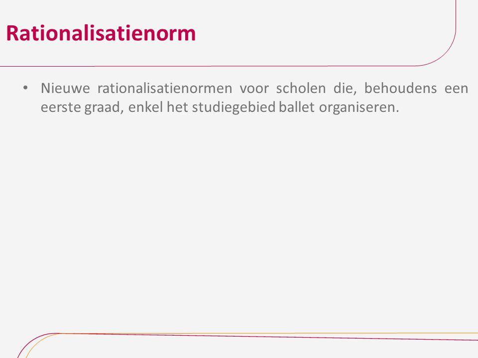 Rationalisatienorm Nieuwe rationalisatienormen voor scholen die, behoudens een eerste graad, enkel het studiegebied ballet organiseren.
