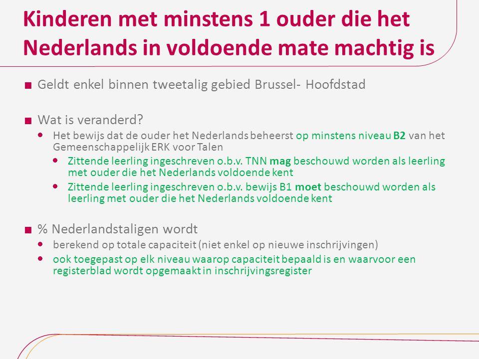 Kinderen met minstens 1 ouder die het Nederlands in voldoende mate machtig is