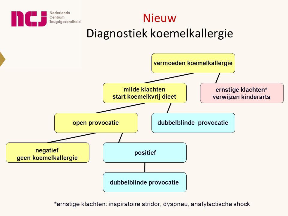 Nieuw Diagnostiek koemelkallergie