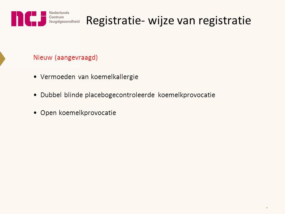 Registratie- wijze van registratie