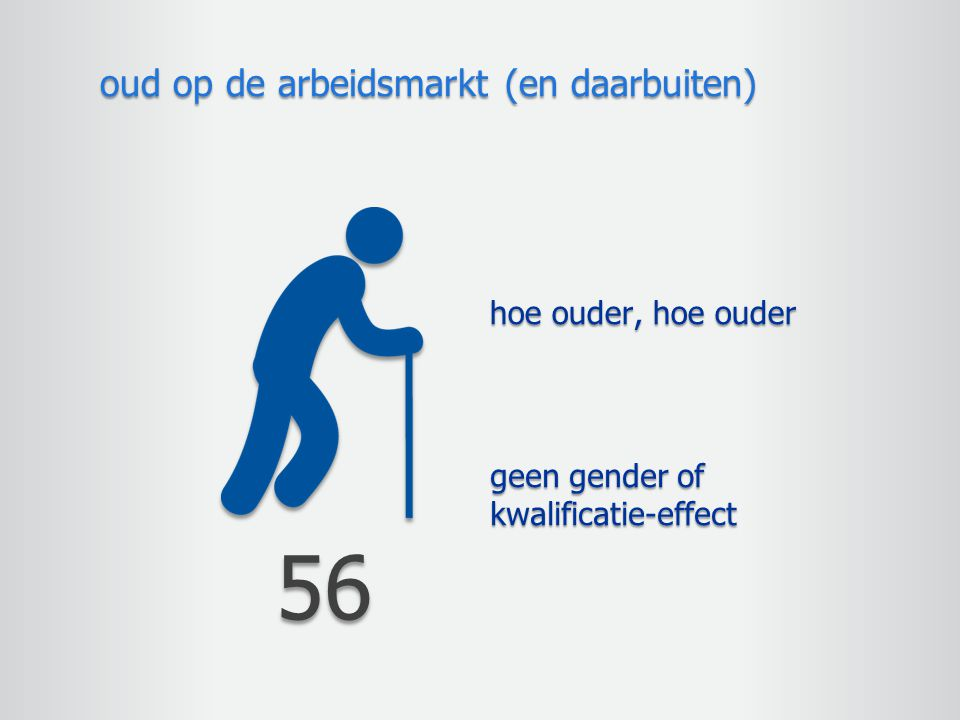 56 oud op de arbeidsmarkt (en daarbuiten) hoe ouder, hoe ouder