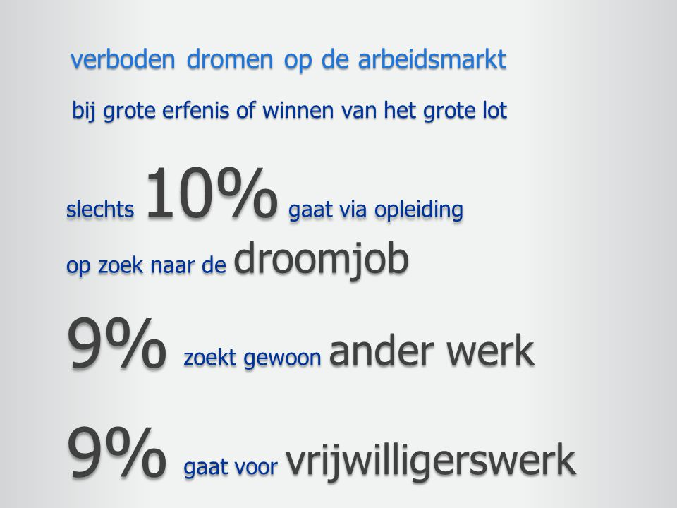 9% 9% verboden dromen op de arbeidsmarkt