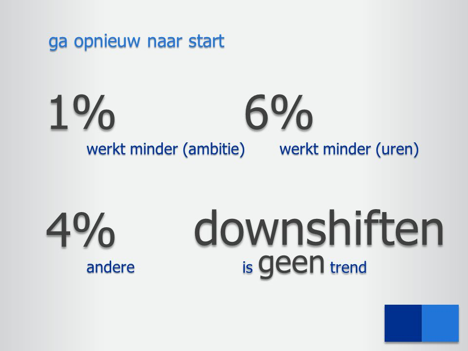 1% 6% 4% downshiften ga opnieuw naar start werkt minder (ambitie)
