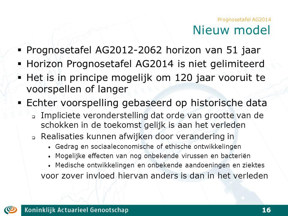 Prognosetafel AG2014 Nieuw model