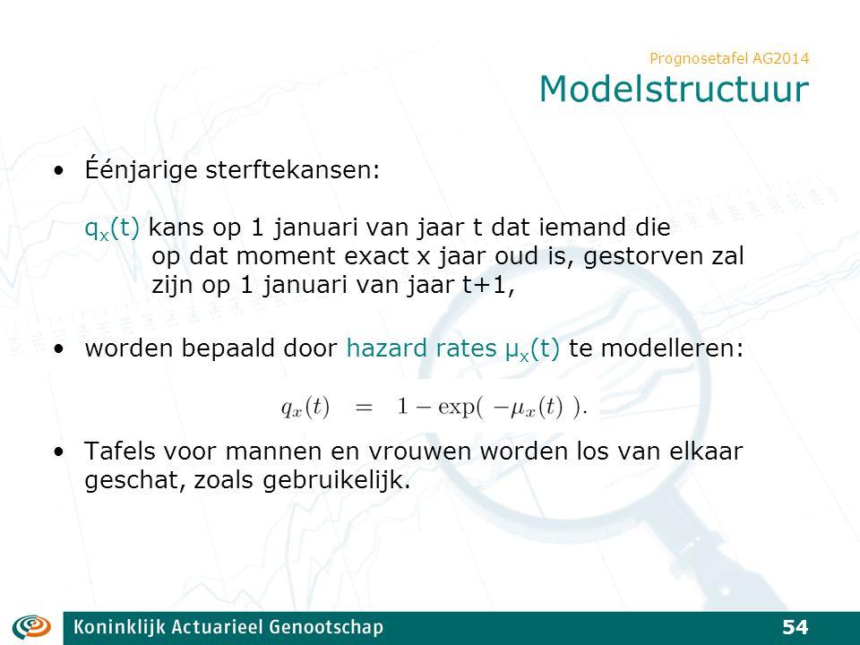 Prognosetafel AG2014 Modelstructuur