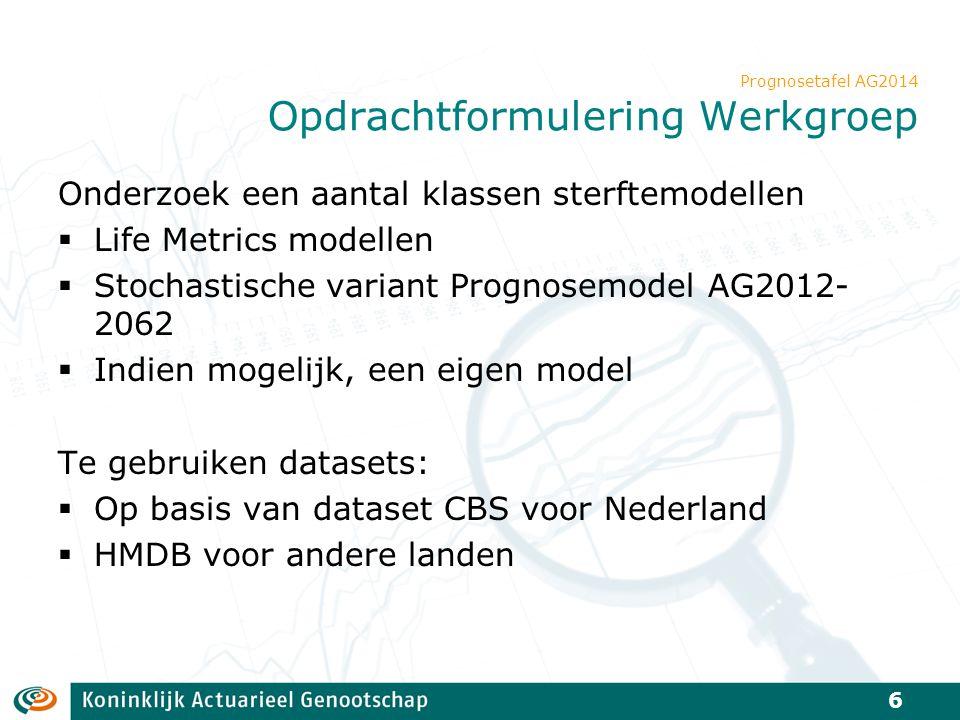 Onderzoek een aantal klassen sterftemodellen Life Metrics modellen