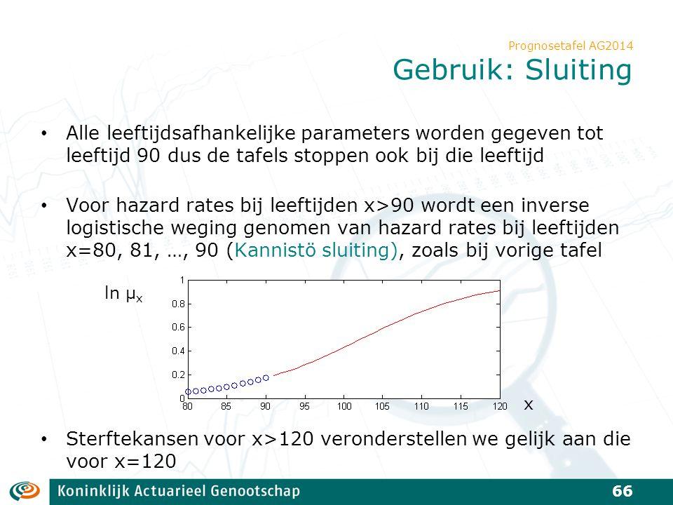 Prognosetafel AG2014 Gebruik: Sluiting