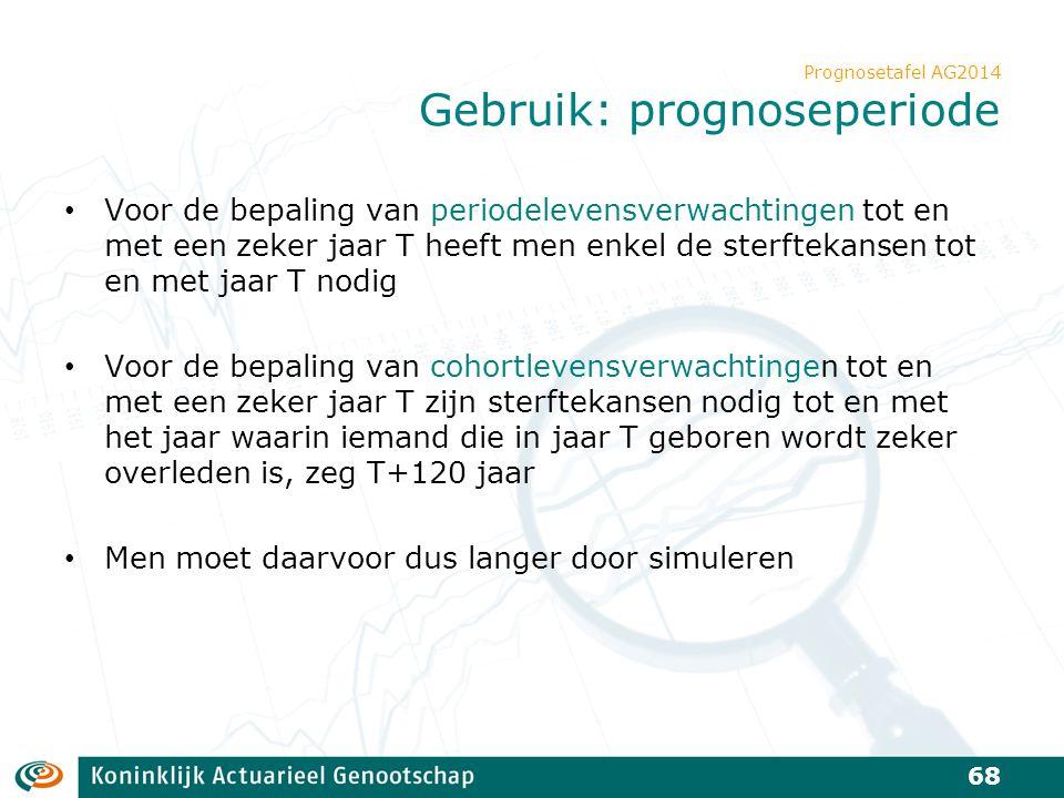 Prognosetafel AG2014 Gebruik: prognoseperiode
