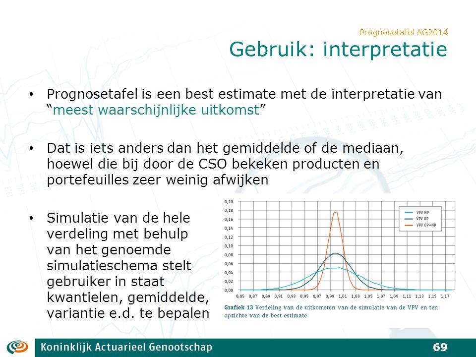 Prognosetafel AG2014 Gebruik: interpretatie