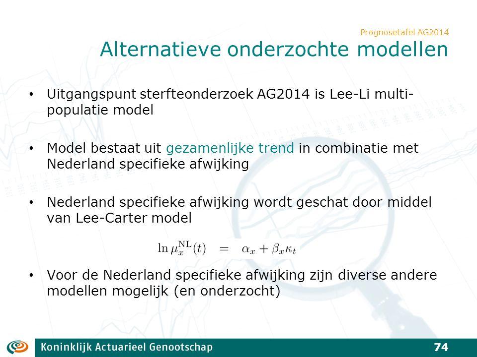 Prognosetafel AG2014 Alternatieve onderzochte modellen