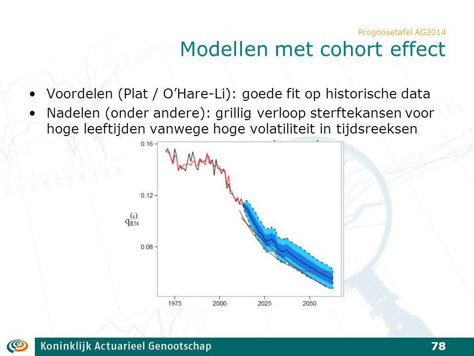 Prognosetafel AG2014 Modellen met cohort effect