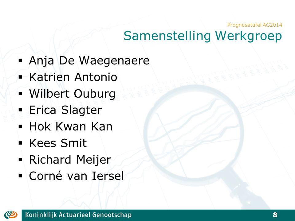 Anja De Waegenaere Katrien Antonio Wilbert Ouburg Erica Slagter