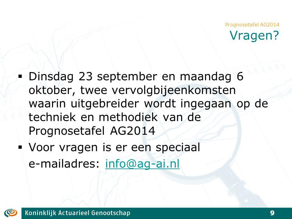 Voor vragen is er een speciaal e-mailadres: info@ag-ai.nl
