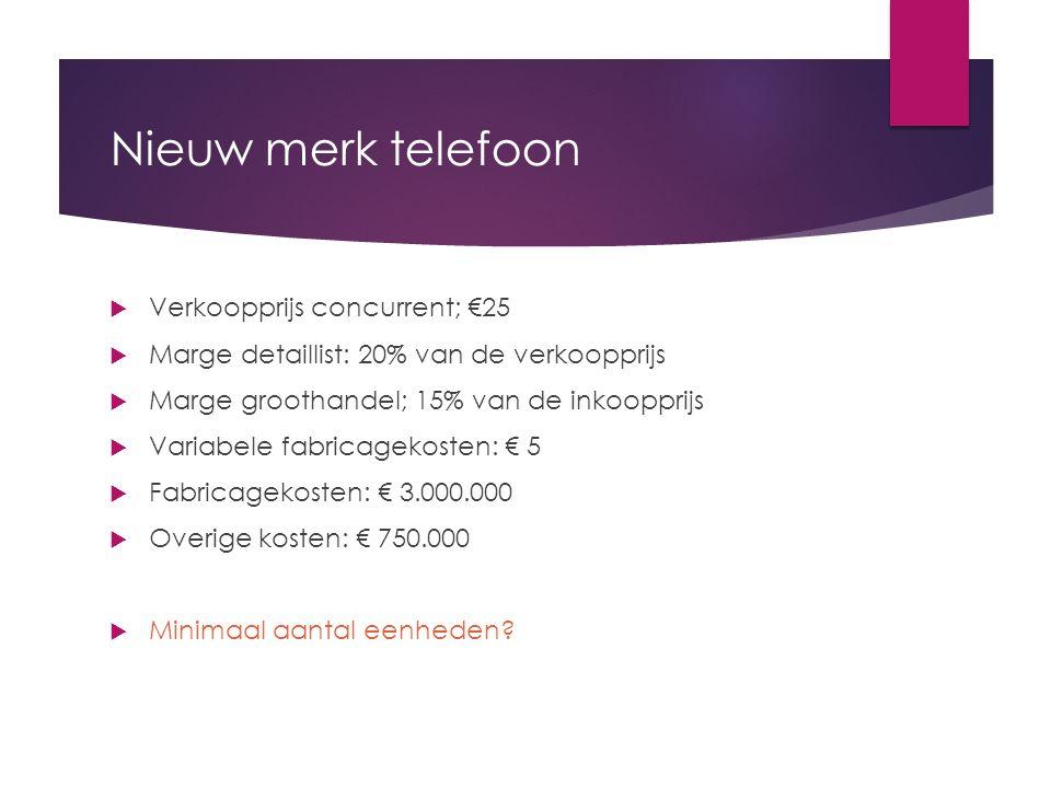Nieuw merk telefoon Verkoopprijs concurrent; €25