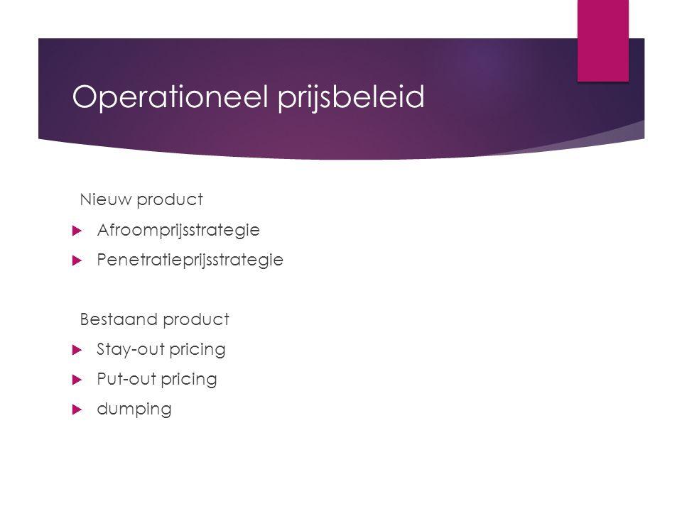 Operationeel prijsbeleid