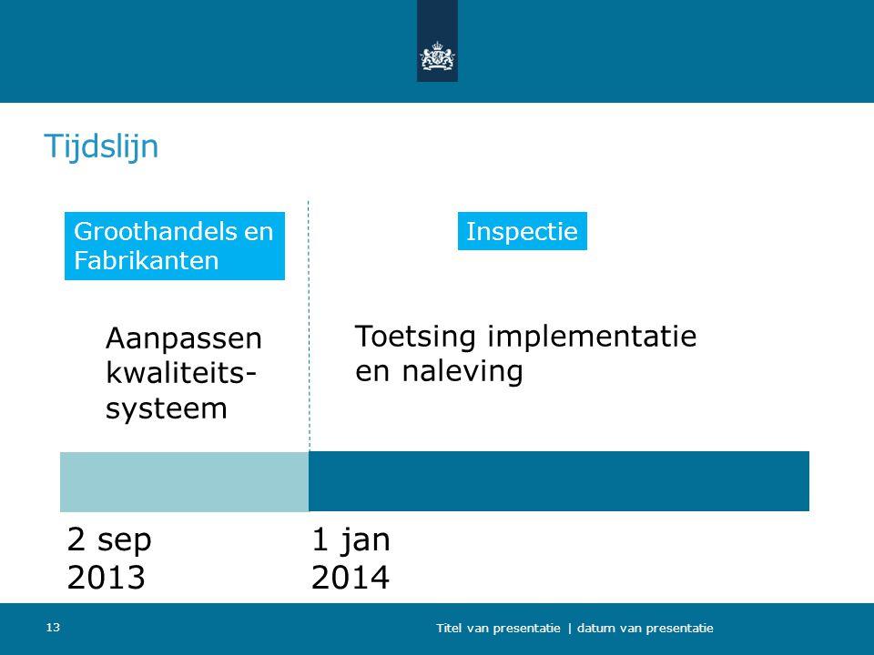 Tijdslijn 2 sep 2013 1 jan 2014 Aanpassen Toetsing implementatie