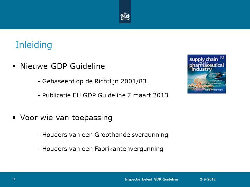 Inleiding Nieuwe GDP Guideline Voor wie van toepassing
