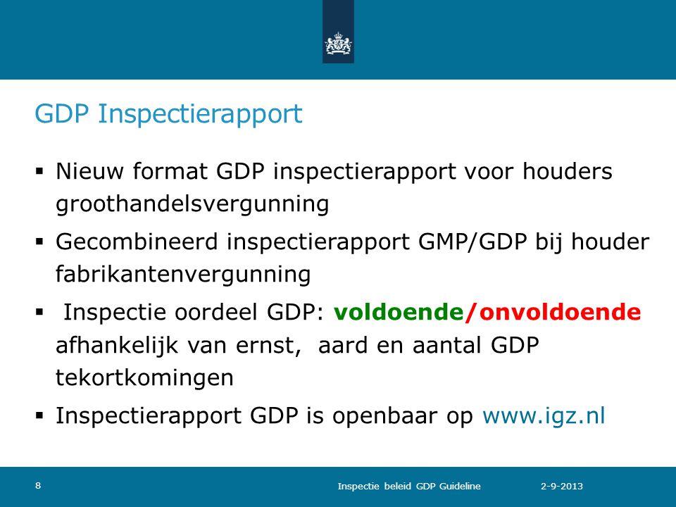 GDP Inspectierapport Nieuw format GDP inspectierapport voor houders groothandelsvergunning.