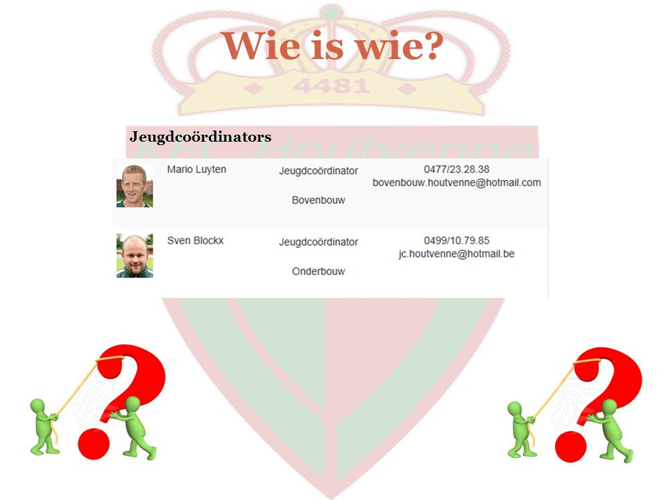 Wie is wie Jeugdcoördinators
