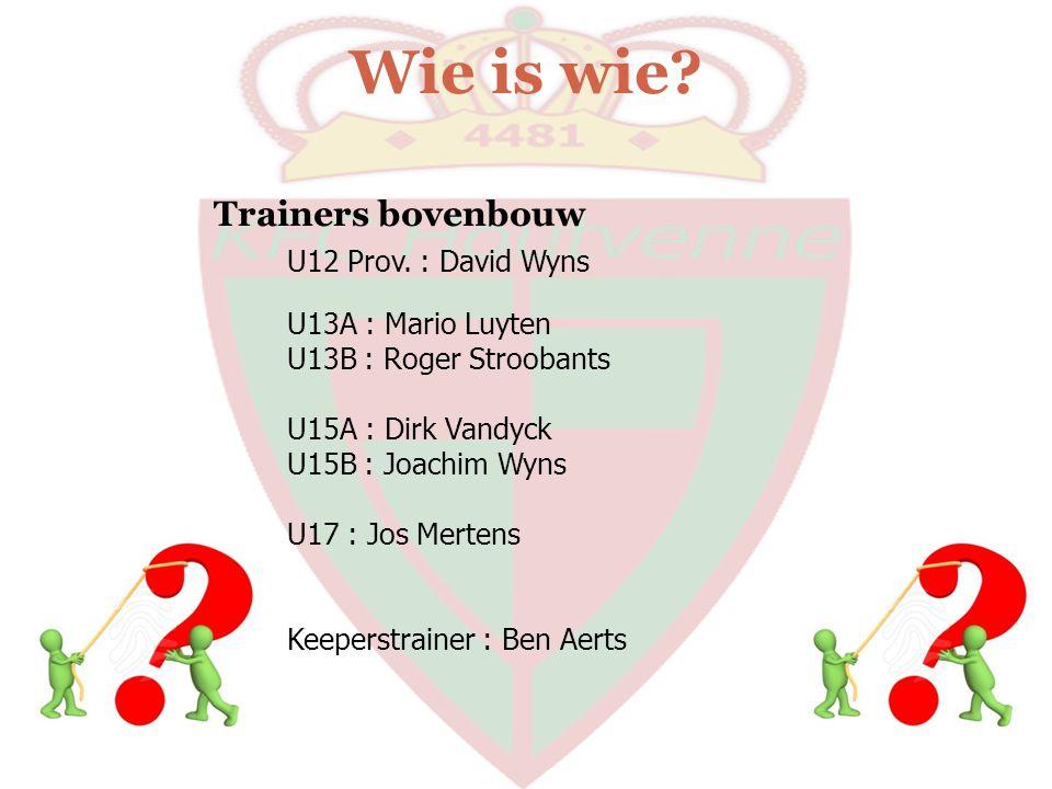 Wie is wie Trainers bovenbouw U12 Prov. : David Wyns